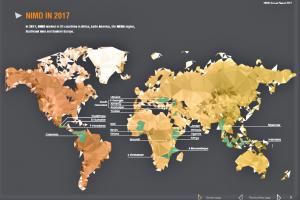 NIMD ANNUAL REPORT 2017